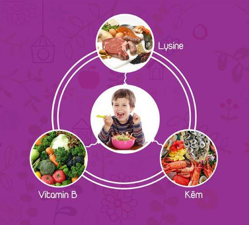 Trẻ biếng ăn nên bổ sung kẽm