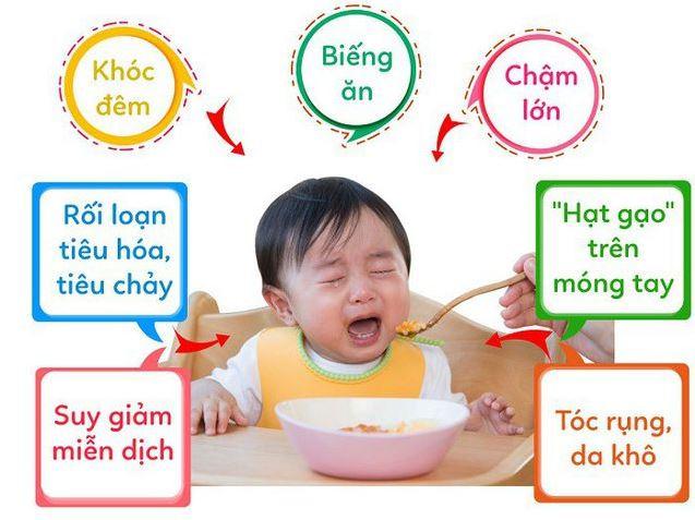 Trẻ biếng ăn nên bổ sung chất gì
